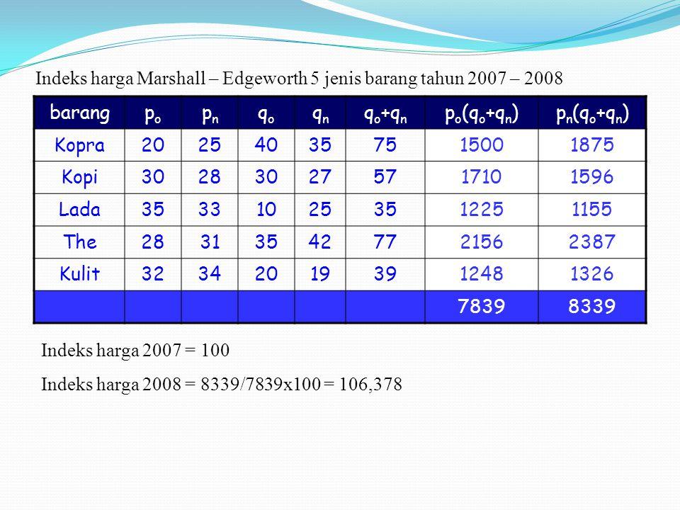 Indeks harga Marshall – Edgeworth 5 jenis barang tahun 2007 – 2008