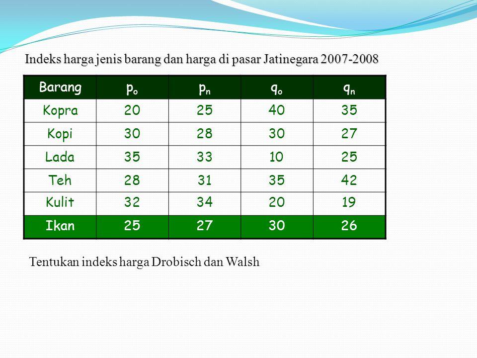 Indeks harga jenis barang dan harga di pasar Jatinegara 2007-2008