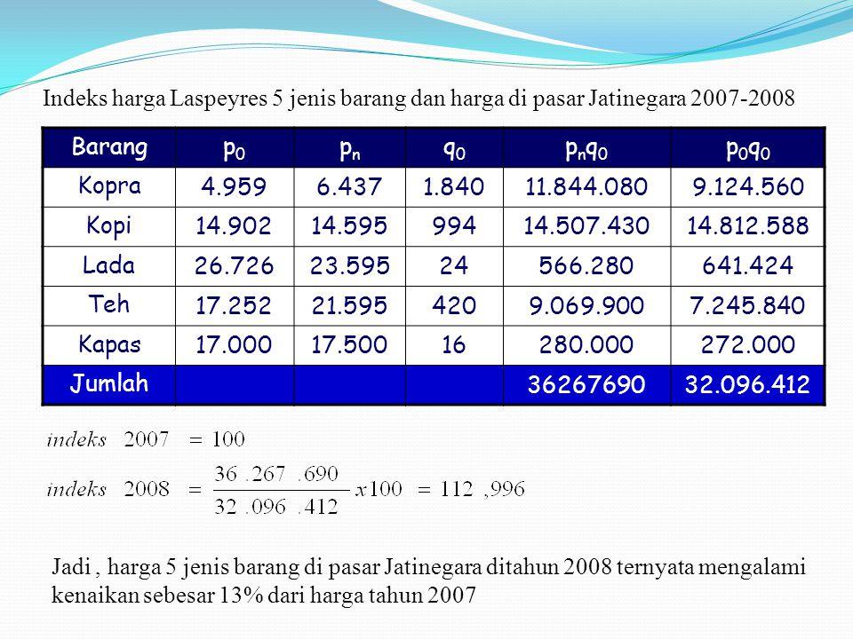 Indeks harga Laspeyres 5 jenis barang dan harga di pasar Jatinegara 2007-2008