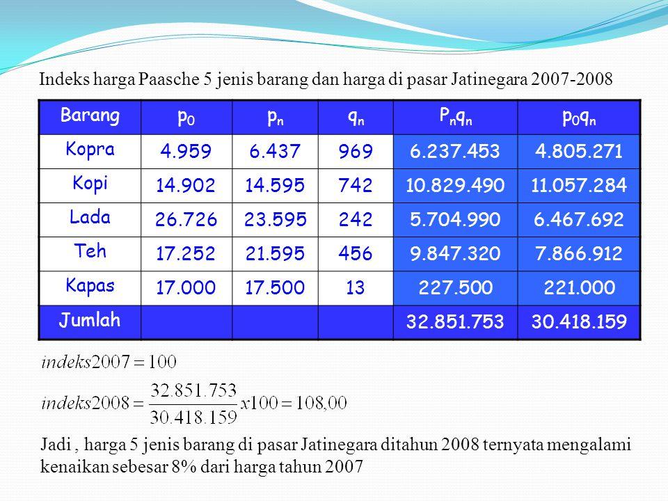 Indeks harga Paasche 5 jenis barang dan harga di pasar Jatinegara 2007-2008