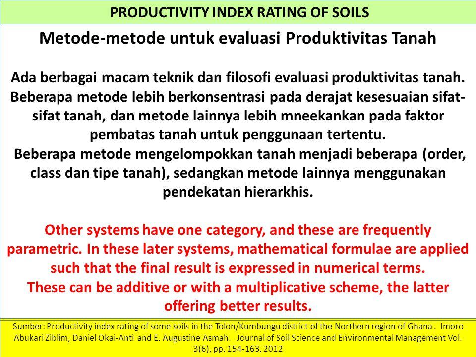 Metode-metode untuk evaluasi Produktivitas Tanah