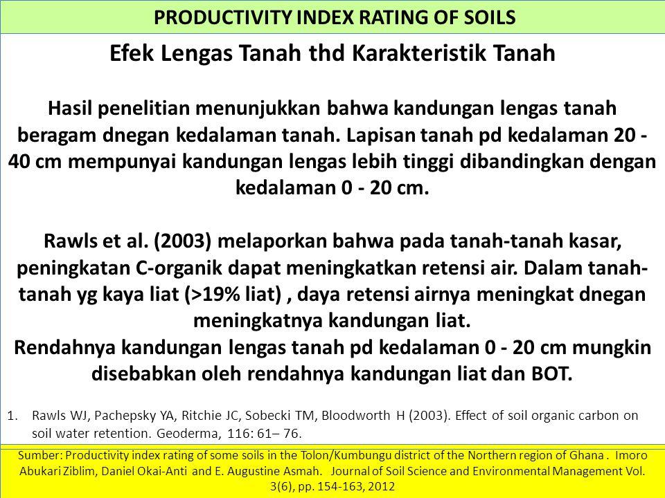 Efek Lengas Tanah thd Karakteristik Tanah