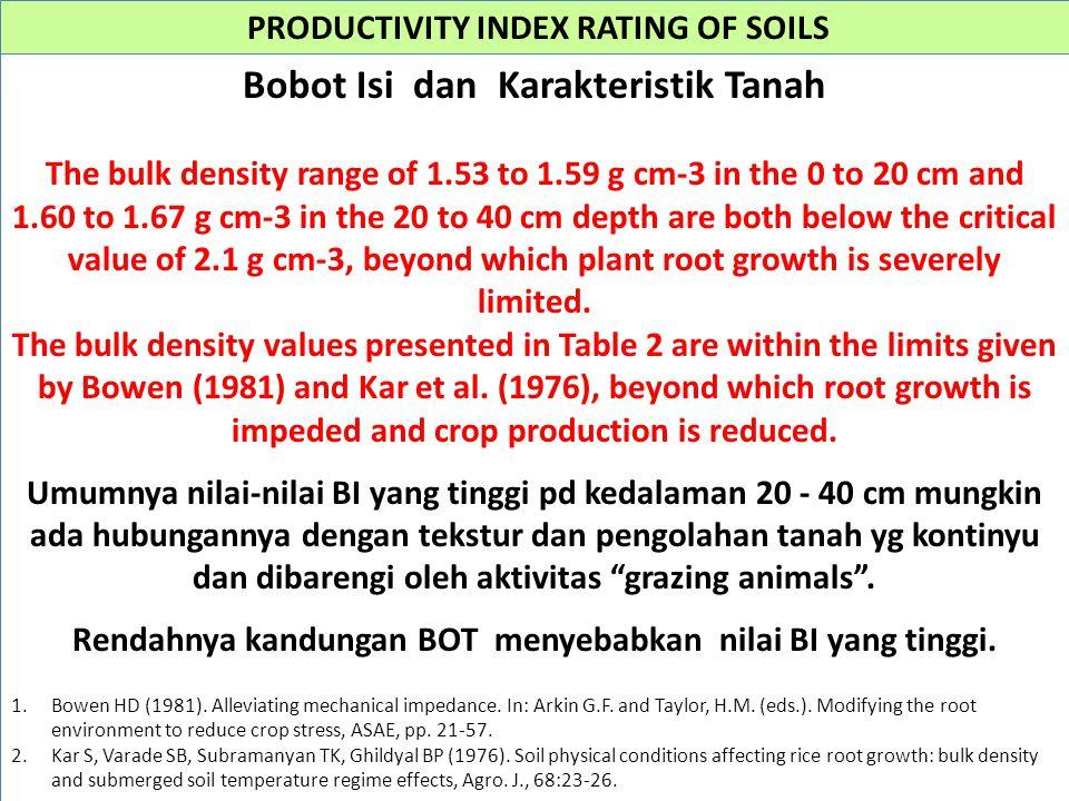 Bobot Isi dan Karakteristik Tanah