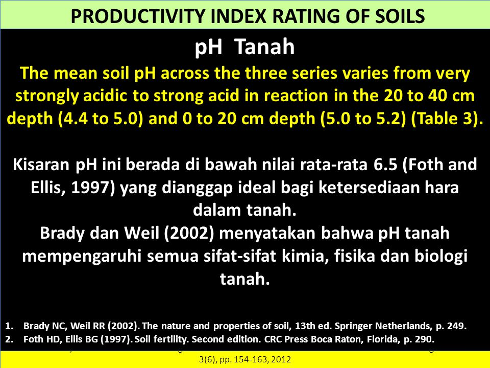 PRODUCTIVITY INDEX RATING OF SOILS