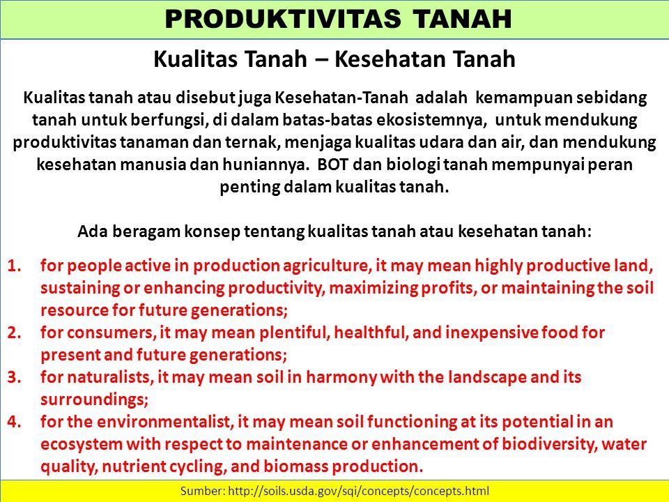 Kualitas Tanah – Kesehatan Tanah