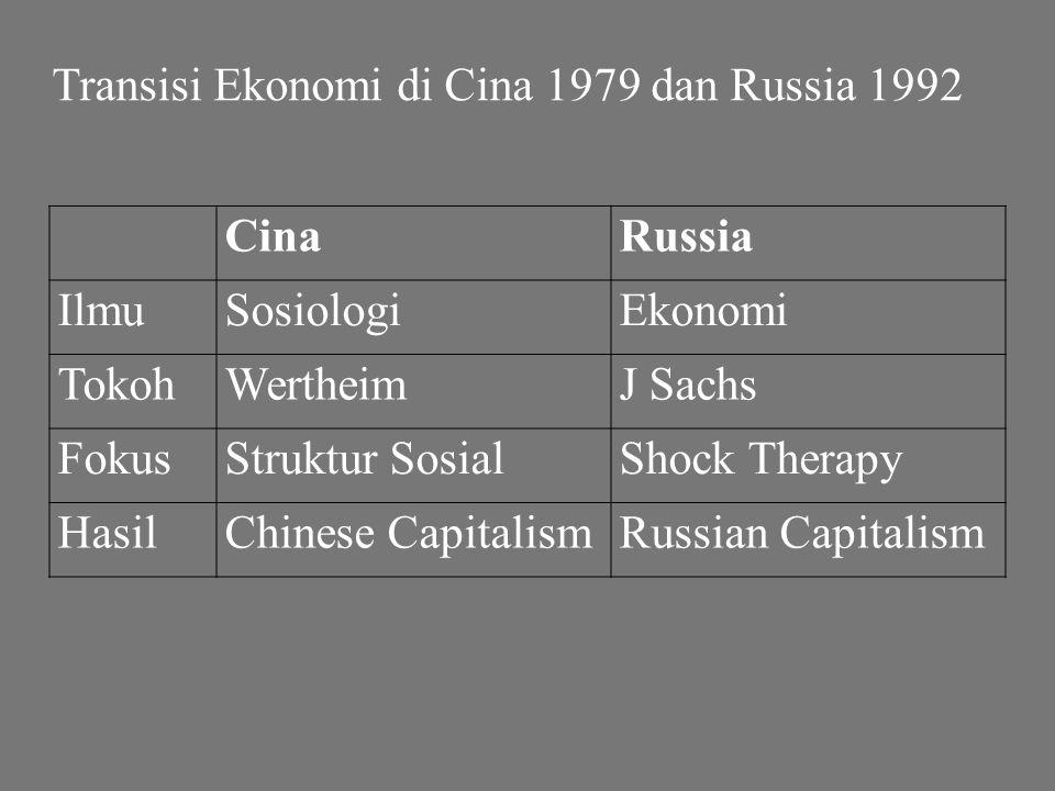 Transisi Ekonomi di Cina 1979 dan Russia 1992