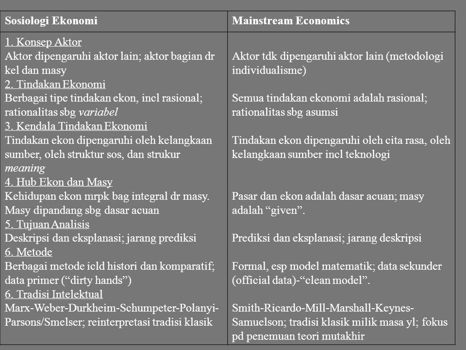 Sosiologi Ekonomi Mainstream Economics. 1. Konsep Aktor. Aktor dipengaruhi aktor lain; aktor bagian dr kel dan masy.