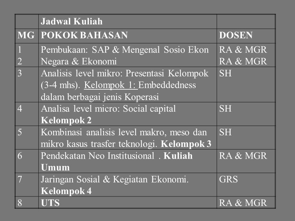 Jadwal Kuliah MG. pokok bahasan. dosen. 1. 2. Pembukaan: SAP & Mengenal Sosio Ekon. Negara & Ekonomi.