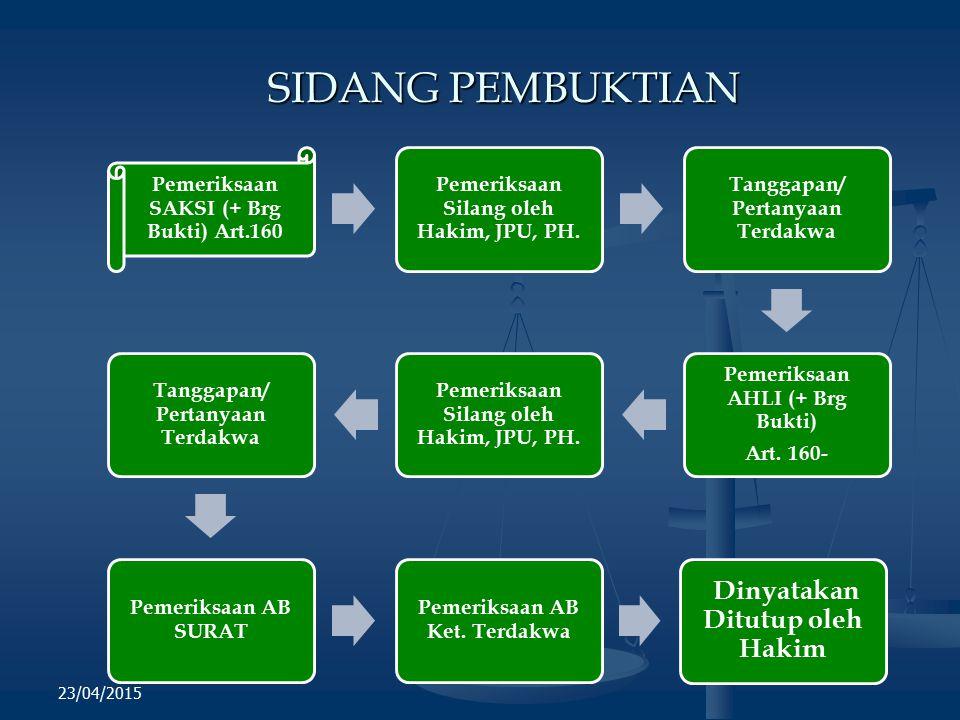SIDANG PEMBUKTIAN Dinyatakan Ditutup oleh Hakim 14/04/2017