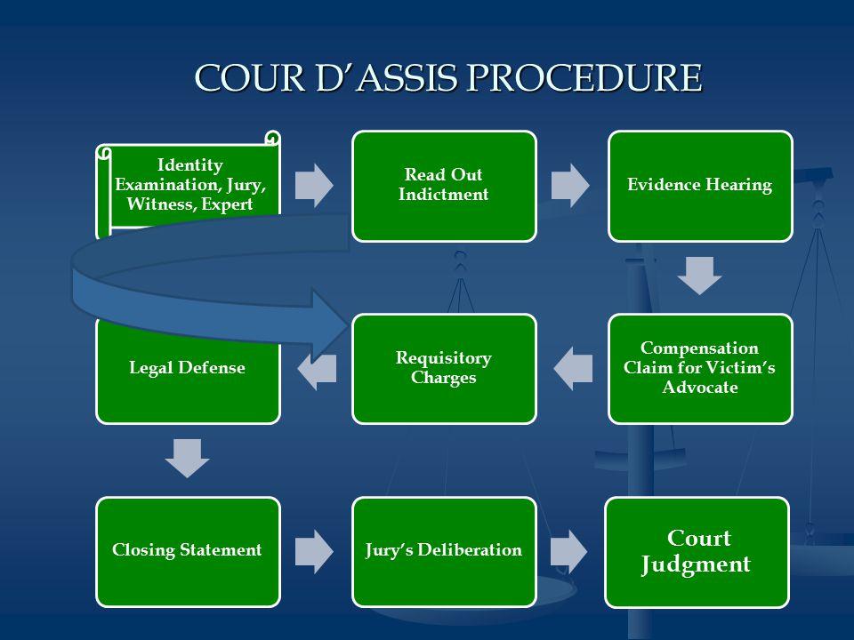 COUR D'ASSIS PROCEDURE
