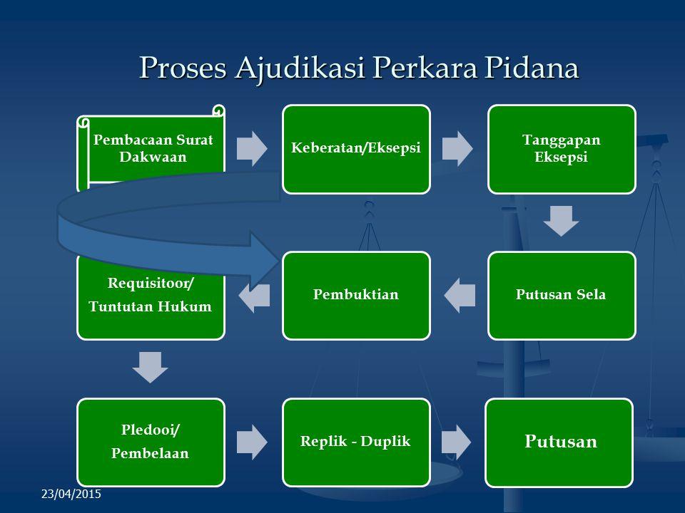 Proses Ajudikasi Perkara Pidana
