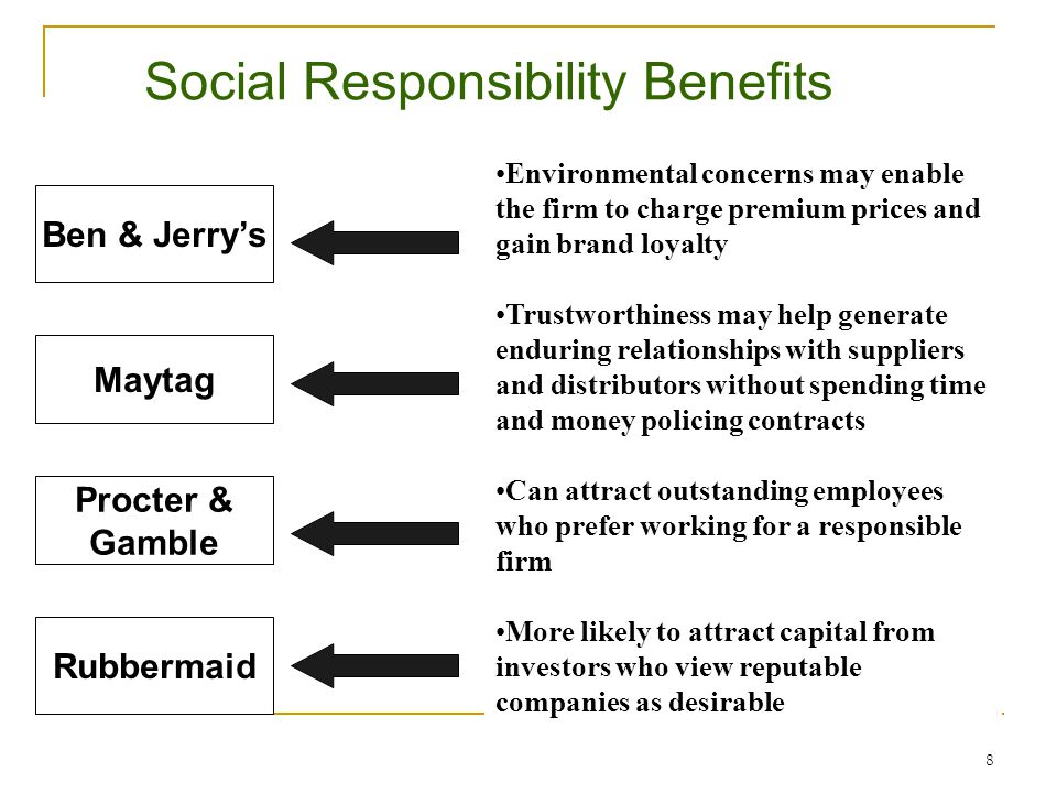Social Responsibility Benefits