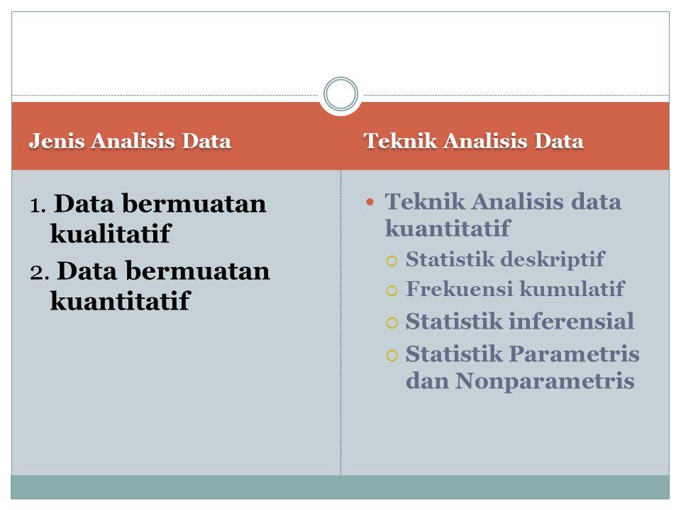1. Data bermuatan kualitatif 2. Data bermuatan kuantitatif