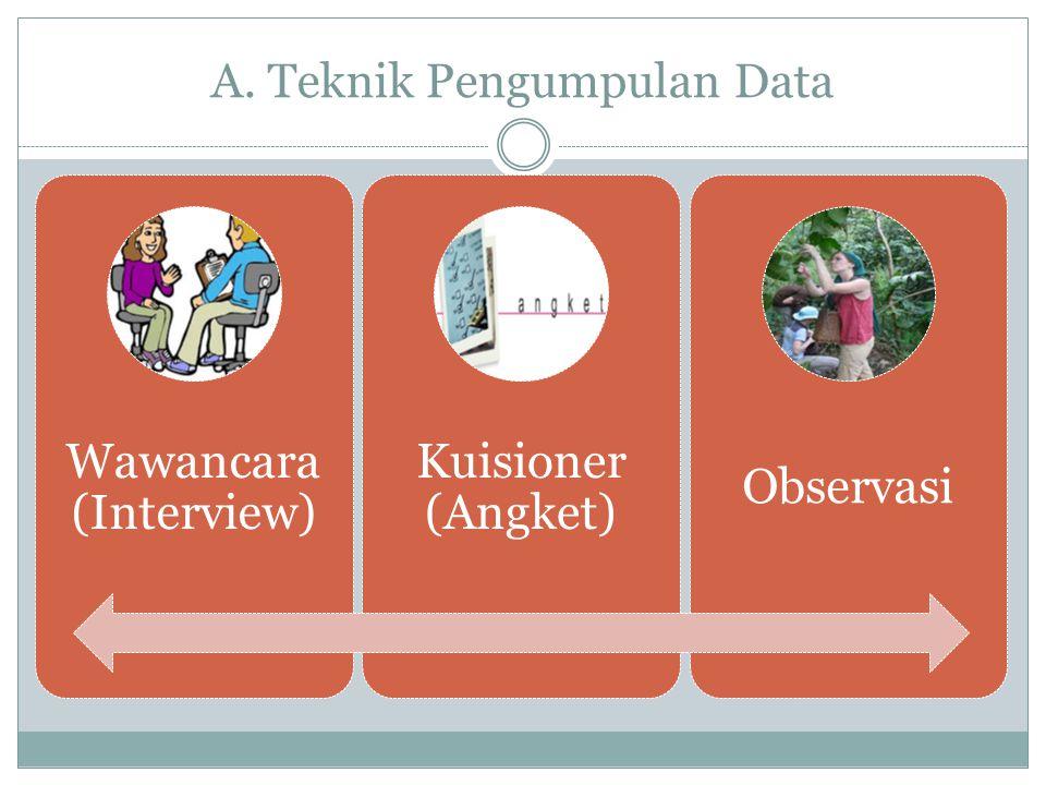 A. Teknik Pengumpulan Data