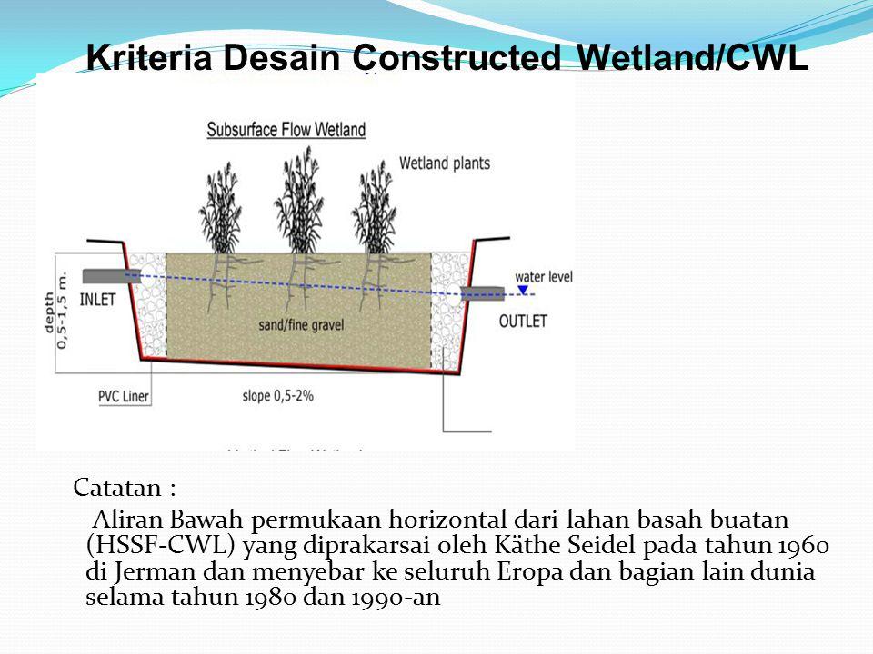 Kriteria Desain Constructed Wetland/CWL
