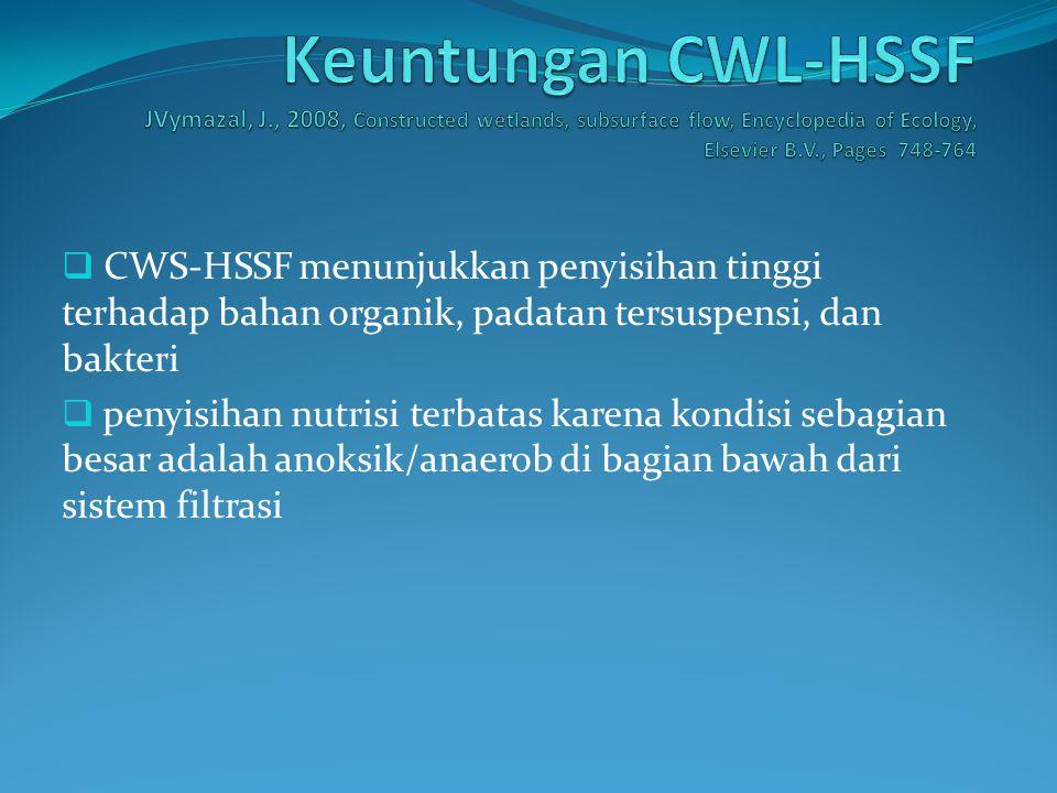 Keuntungan CWL-HSSF JVymazal, J