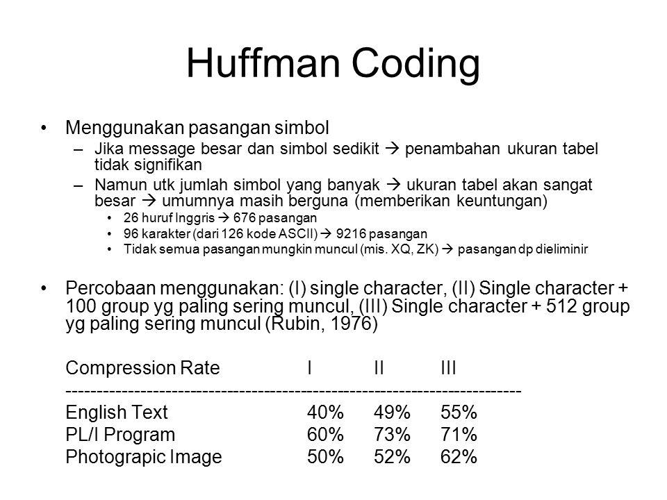 Huffman Coding Menggunakan pasangan simbol