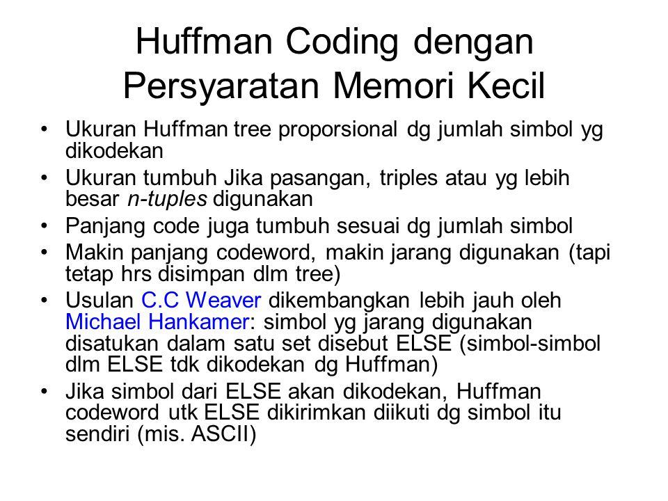 Huffman Coding dengan Persyaratan Memori Kecil