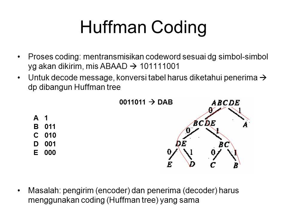 Huffman Coding Proses coding: mentransmisikan codeword sesuai dg simbol-simbol yg akan dikirim, mis ABAAD  101111001.