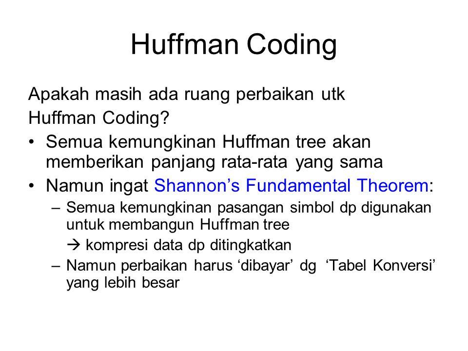 Huffman Coding Apakah masih ada ruang perbaikan utk Huffman Coding