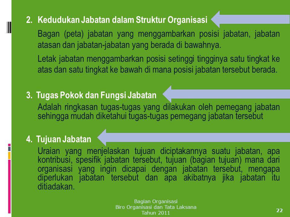 Biro Organisasi dan Tata Laksana