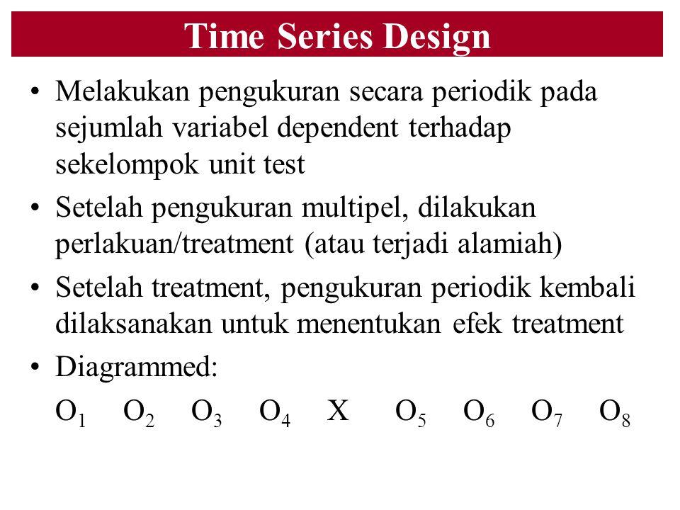 Time Series Design Melakukan pengukuran secara periodik pada sejumlah variabel dependent terhadap sekelompok unit test.
