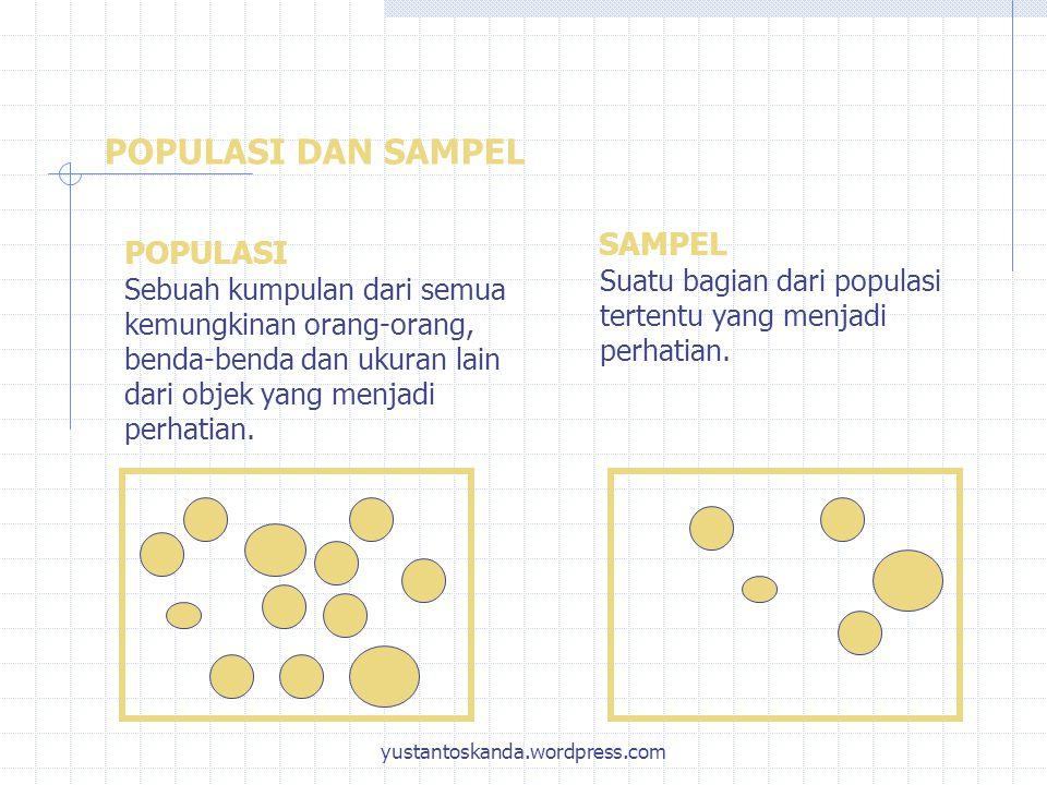 POPULASI DAN SAMPEL SAMPEL POPULASI