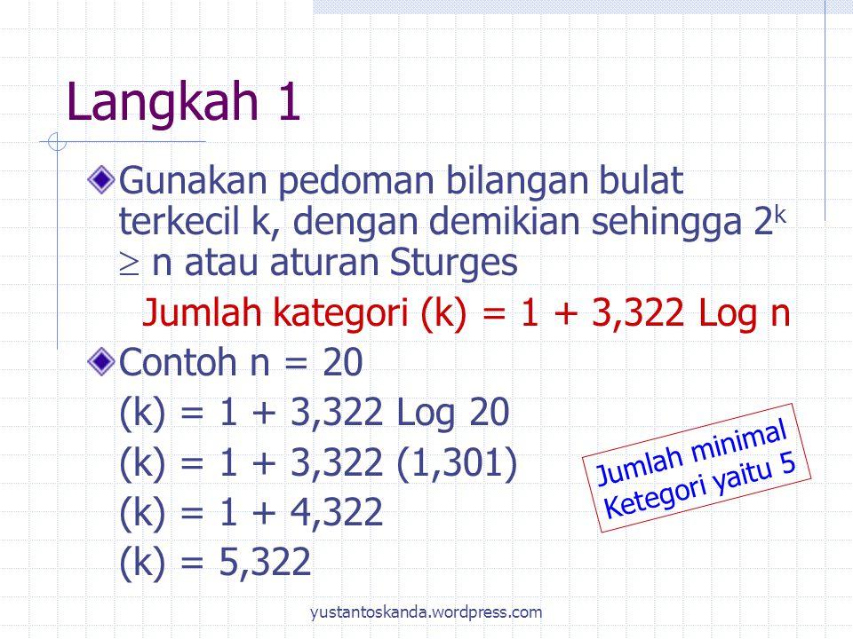 Langkah 1 Gunakan pedoman bilangan bulat terkecil k, dengan demikian sehingga 2k  n atau aturan Sturges.