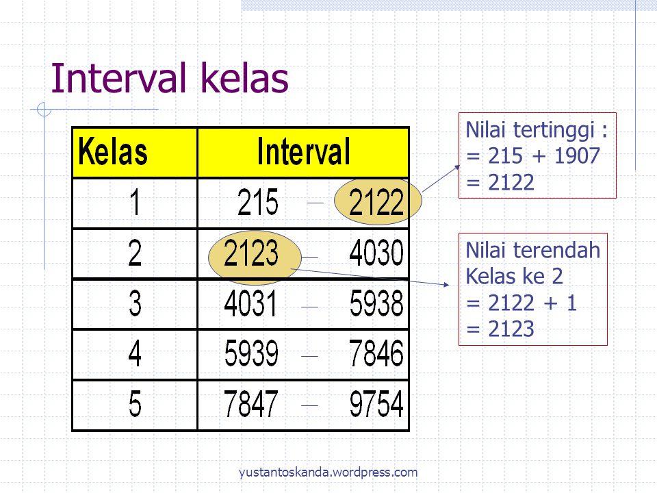 Interval kelas Nilai tertinggi : = 215 + 1907 = 2122 Nilai terendah