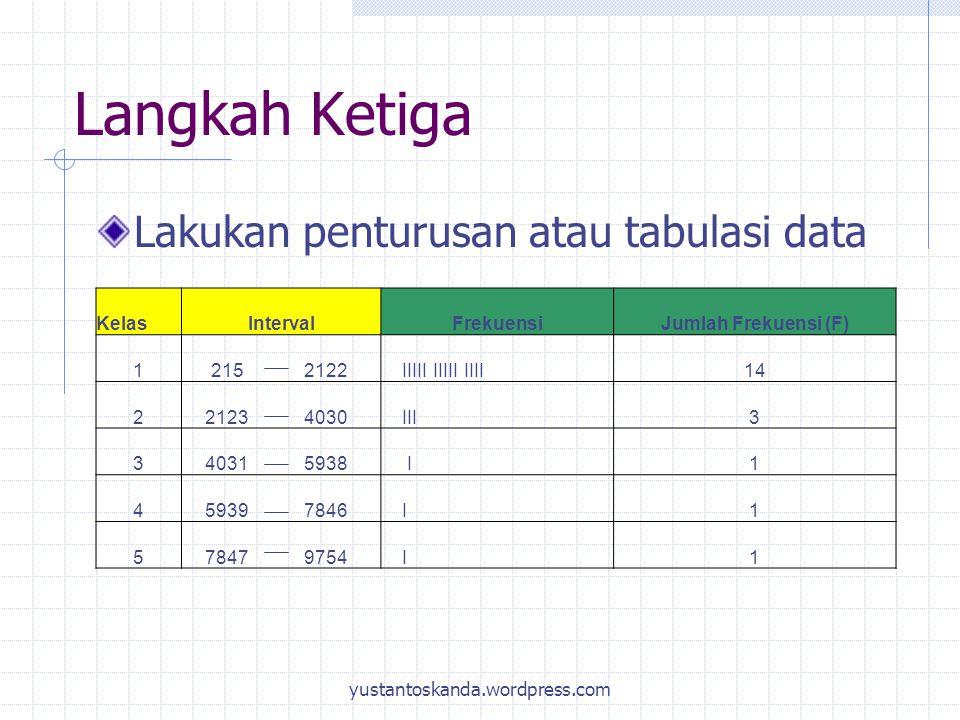 Langkah Ketiga Lakukan penturusan atau tabulasi data Kelas Interval