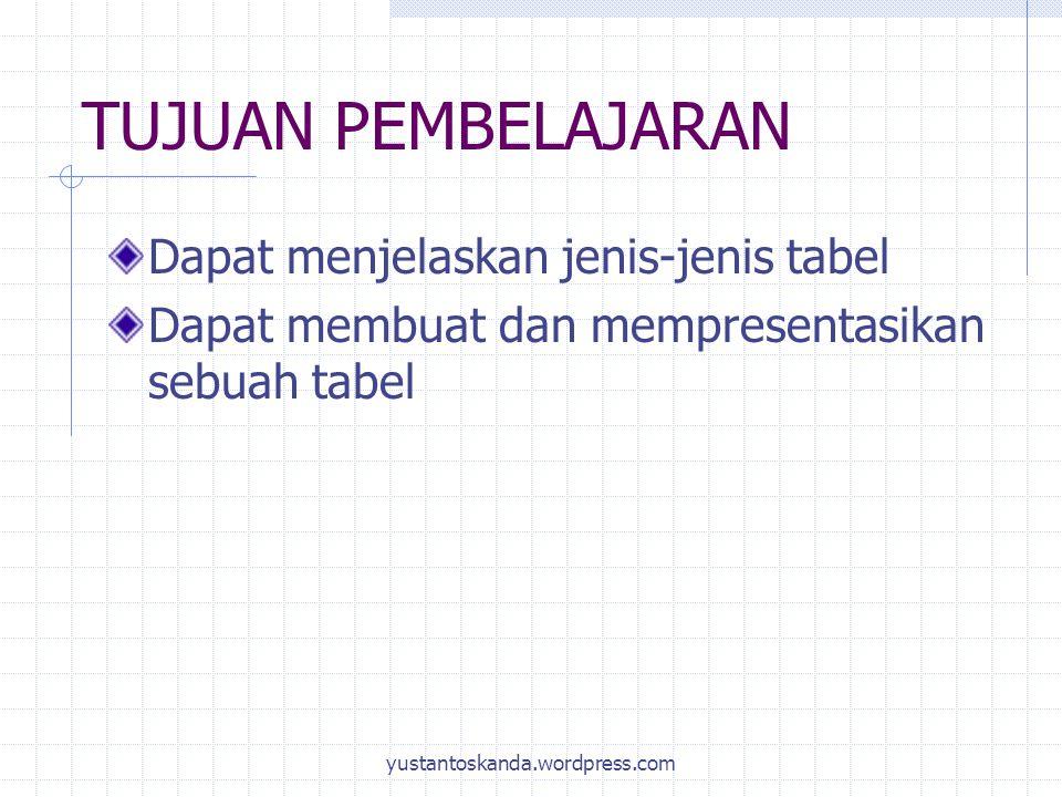 TUJUAN PEMBELAJARAN Dapat menjelaskan jenis-jenis tabel