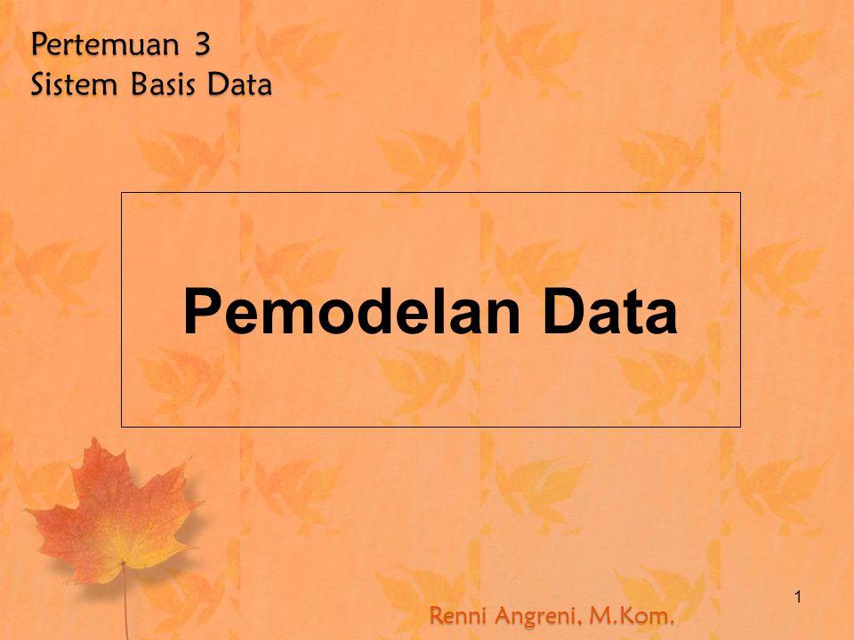 Pertemuan 3 Sistem Basis Data Pemodelan Data Renni Angreni, M.Kom.