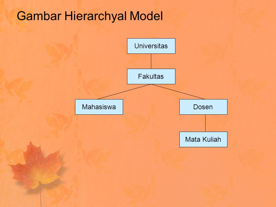 Gambar Hierarchyal Model