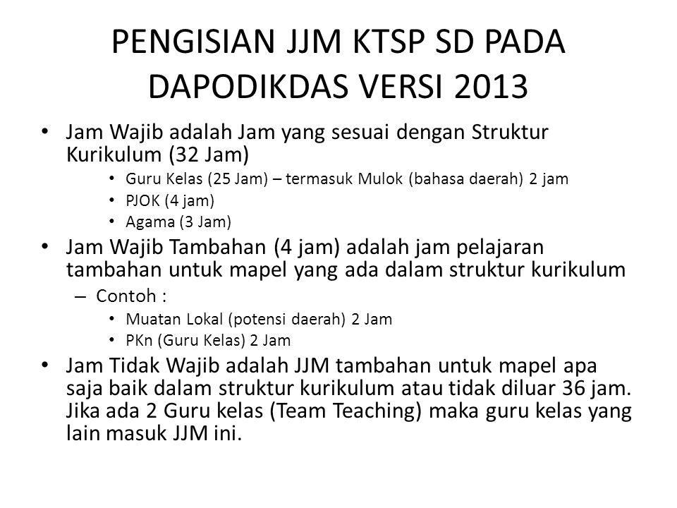 PENGISIAN JJM KTSP SD PADA DAPODIKDAS VERSI 2013