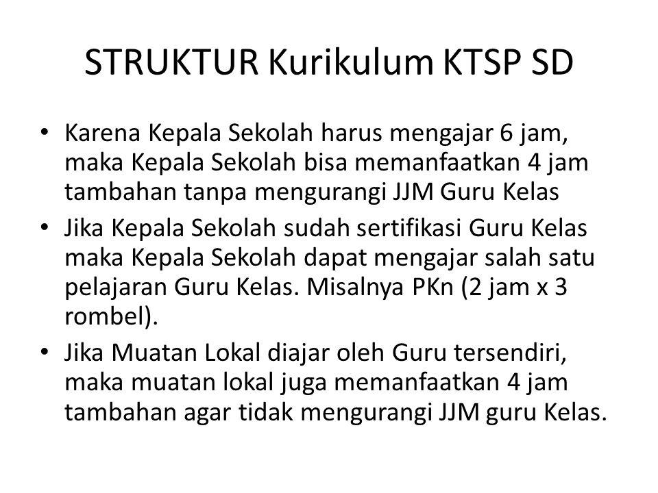 STRUKTUR Kurikulum KTSP SD