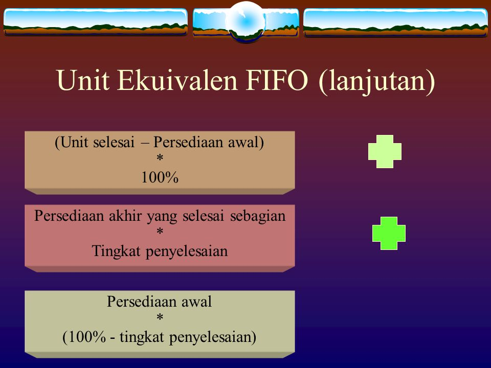 Unit Ekuivalen FIFO (lanjutan)