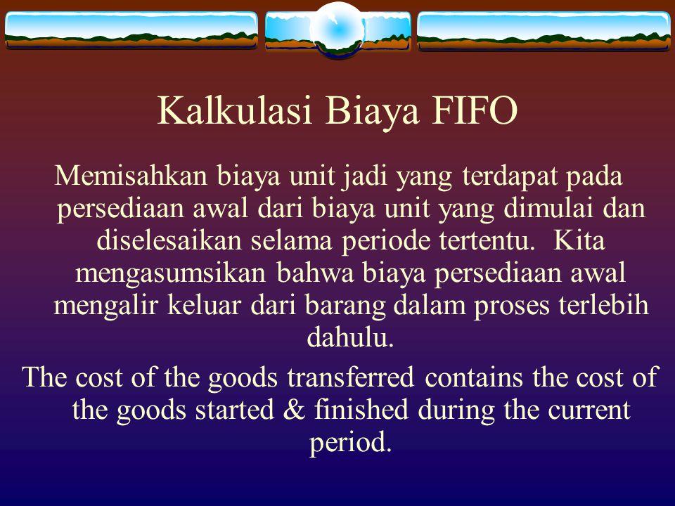 Kalkulasi Biaya FIFO