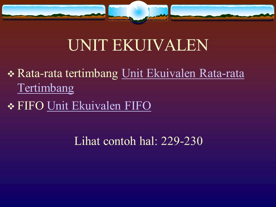UNIT EKUIVALEN Rata-rata tertimbang Unit Ekuivalen Rata-rata Tertimbang. FIFO Unit Ekuivalen FIFO.