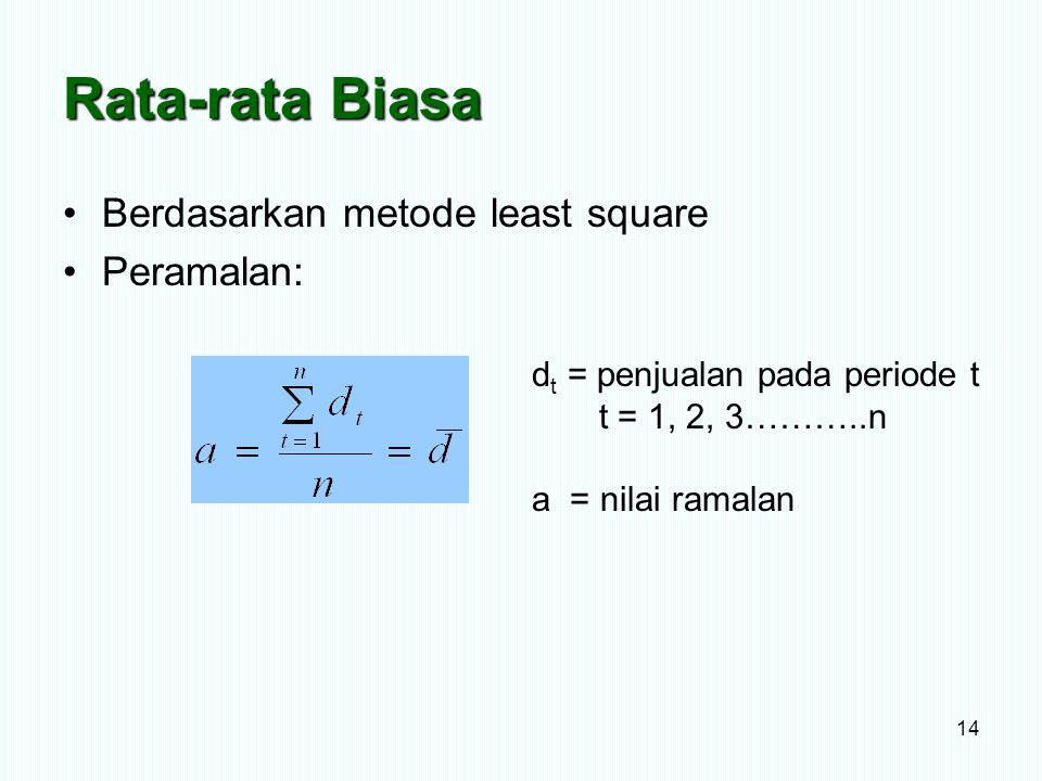Rata-rata Biasa Berdasarkan metode least square Peramalan: