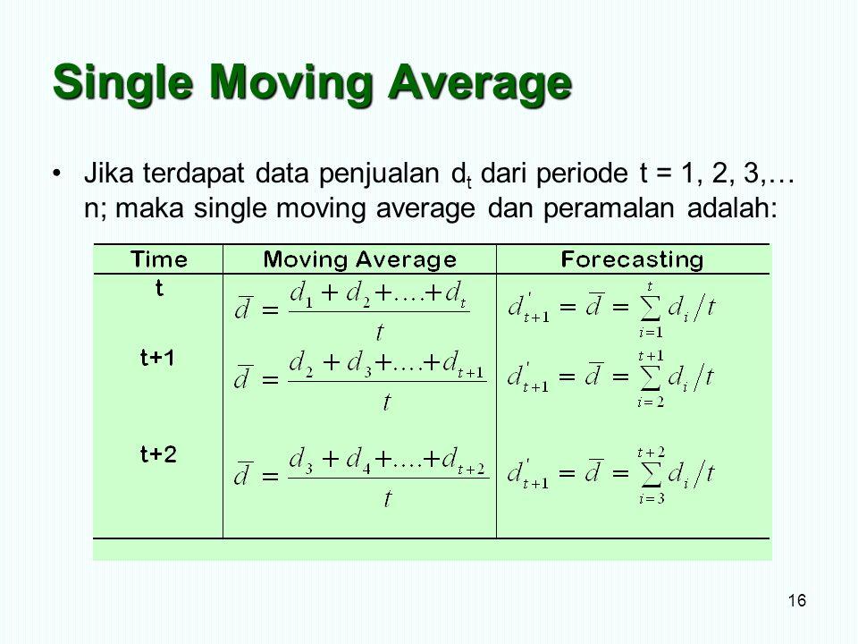 Single Moving Average Jika terdapat data penjualan dt dari periode t = 1, 2, 3,… n; maka single moving average dan peramalan adalah: