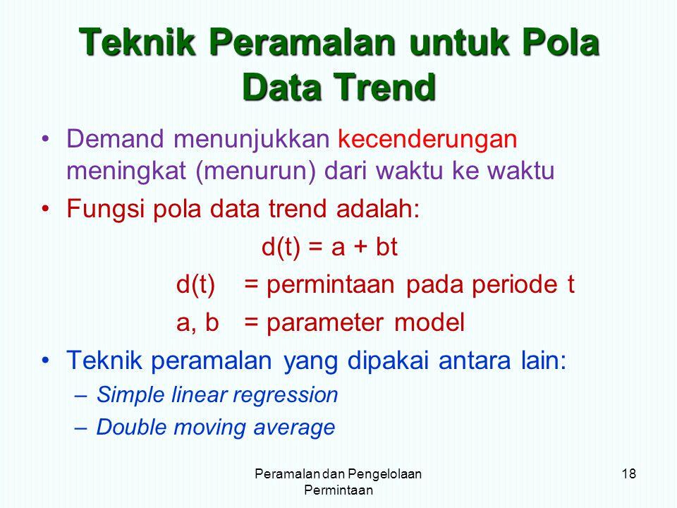 Teknik Peramalan untuk Pola Data Trend