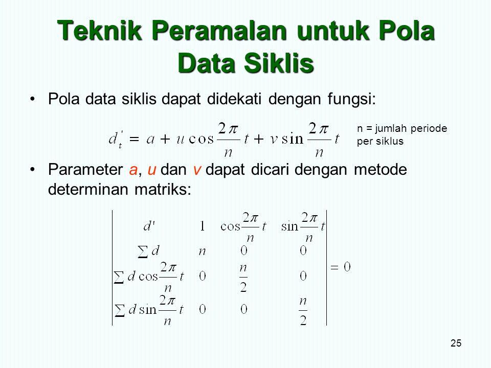 Teknik Peramalan untuk Pola Data Siklis