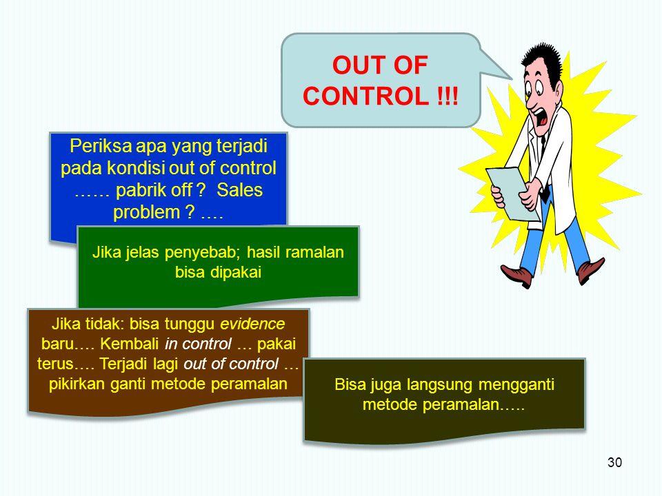 OUT OF CONTROL !!! Periksa apa yang terjadi pada kondisi out of control …… pabrik off Sales problem ….