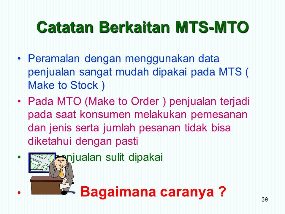 Catatan Berkaitan MTS-MTO
