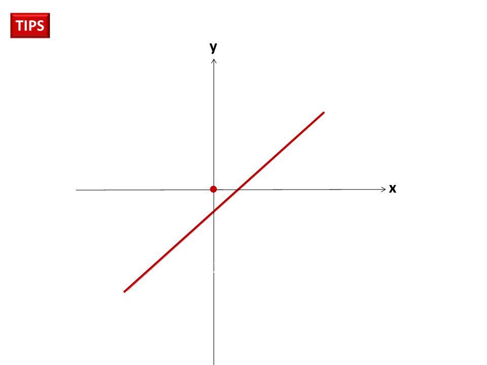 TIPS y L e b i h k e c i l  x 0,0 L e b i h b e s a r