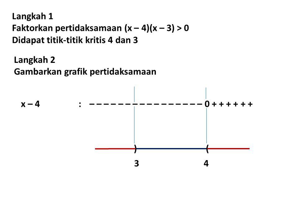Langkah 1 Faktorkan pertidaksamaan (x – 4)(x – 3) > 0. Didapat titik-titik kritis 4 dan 3. Langkah 2.