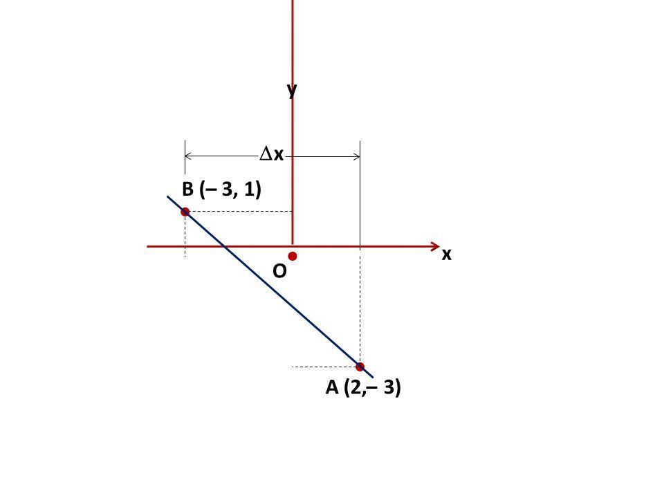 x y O  x B (– 3, 1)   A (2,– 3)