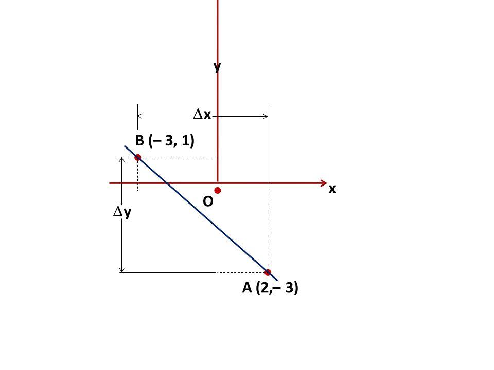 x y O  x B (– 3, 1)  y  A (2,– 3)