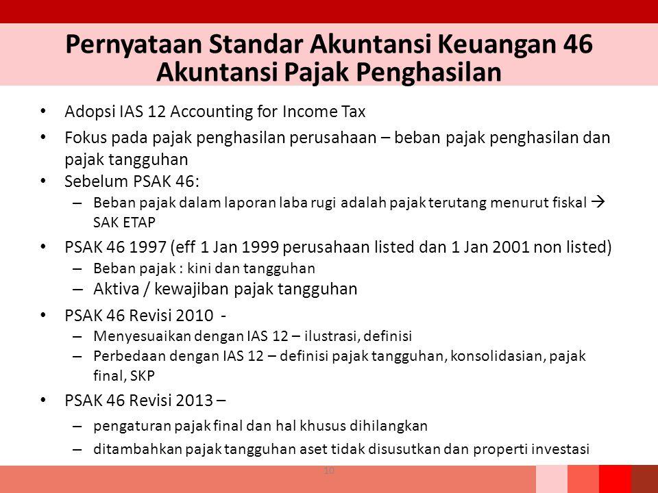 Pernyataan Standar Akuntansi Keuangan 46 Akuntansi Pajak Penghasilan