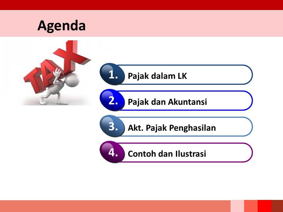 Agenda 1. 2. 3. 4. Pajak dalam LK Pajak dan Akuntansi
